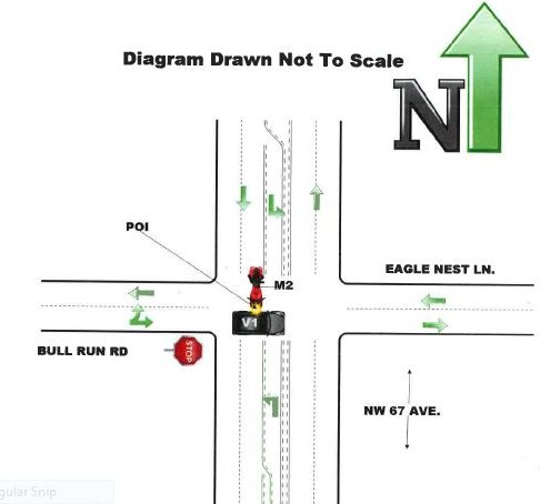 crash diagram. car failed to yield right of way and hit motorcycle rider at intersection of Bull Run Rd, Eagle Nest Ln, and NW 67 Ave