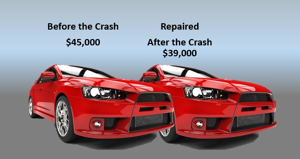 Miami diminished value car damage accident lawyer
