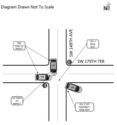 diagram from Florida motor vehicle crash report., t-bone accident after car ran stop sign; at SW 179 Ter and SW 149th Ave in Richmond West, Miami, Florida