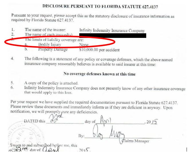 Accident Disclosure For Car Insurance In Florida