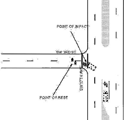 crash diagram - pedestrians hit by car