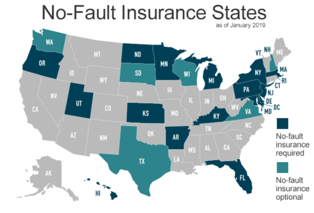 No Fault states vs fault states that pay medical bills for personal injury