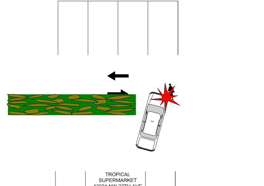diagram of a car hitting a pedestrian in a Tropical Supermarket parking lot in Miami, Florida.