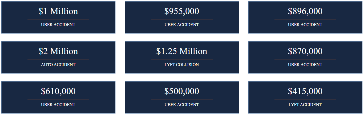 6 Uber accident settlements from $500k to $1 million